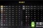 《QQ飞车手游》S联赛季前赛圆满落幕 晋级名单新鲜出炉